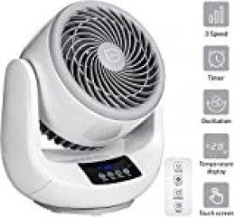 MIAOKE Ventilador de Sobremesa Silencioso Turboventilador de Oscilación + Circulador de Aire 3D con Control Remoto | Sincronización 12 Horas | Pantalla táctil | Motor de Cobre Puro