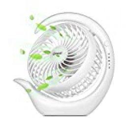 Omasi Ventilador USB Mini 3600mAh Fan Silencioso Recargable Portátil Ventilador de Mesa Oscilante 360° Girar para Coche, Gimnasio, Oficina, Viajar, Acampar, etc. (Blanco)